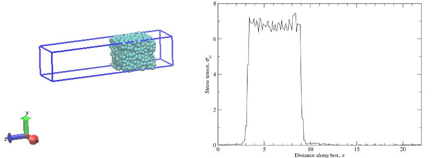 Scd Dlmeso Example Simulations