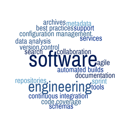 SEG Wordcloud