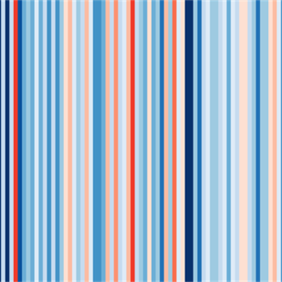 Warming Stripes for England from 1884-2018.